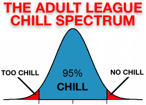 The Adult League Hockey Chill Spectrum
