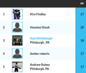 Kira Findley Hockey Players Club Weekly Picks Winner