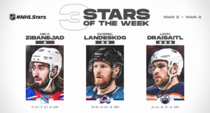 Zibanejad, Landeskog, and Draisaitl named NHL 3 Stars of the Week Hockey Players Club Podcast Season 2 Episode 19 | HPC Blog